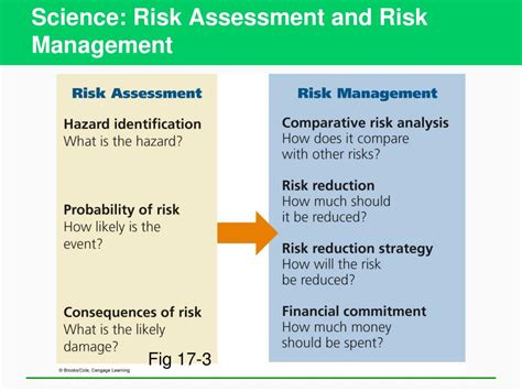 environmental health and hazard risk assessment principles and calculations books ppt environmental hazards and human health powerpoint