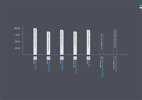 application graphic designer on behance