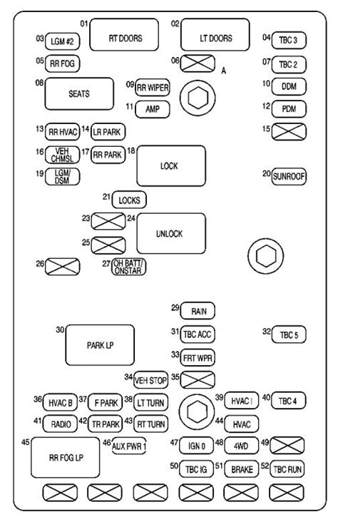 2004 chevy venture fuse box diagram fuse box trailblazer harness rear wiring diagram with