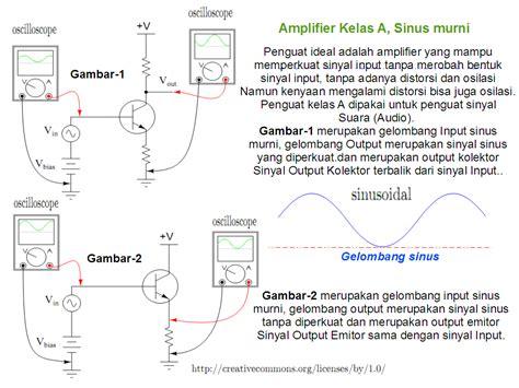 transistor adalah pdf bias transistor adalah 28 images my rangkaian bias transistor arus basis electronic s