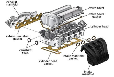 head gasket repair santa barbara ca mobile head gasket repair
