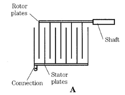 variable air dielectric capacitor construction variable capacitors in rf circuits