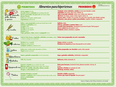 productos sin sal para hipertensos cocinahipertensosscreen cocinachic