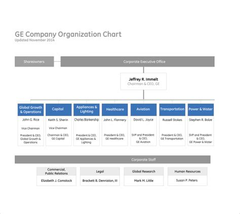 blank organizational chart blank organizational chart 11 documents in pdf