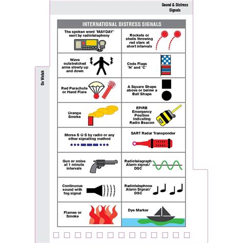 boat safety gear checklist seawise emergency action guide and safety checklists for boats