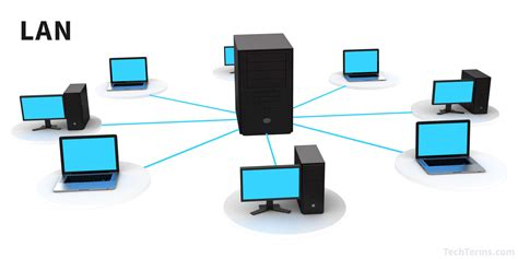 what does network layout mean lan local area network definition