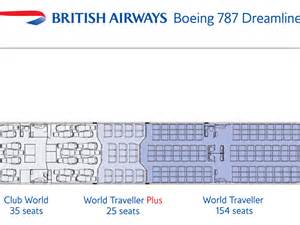Boeing 787 Floor Plan by British Airways 787 Interior Images Amp Pictures Becuo