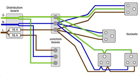 trailer socket wiring diagram uk wiring diagram schemes