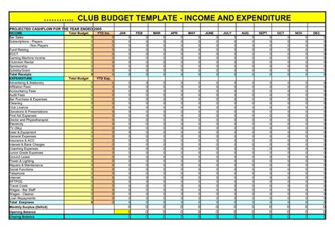 excel template for small business income and expenses