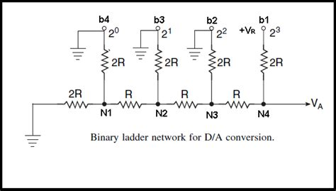 infinite resistors in series and parallel parallel resistor ladder 28 images however none of the resistors in the infinite ladder are
