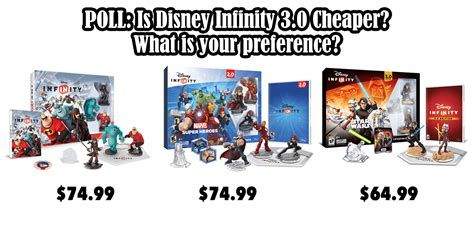 disney infinity starter pack price poll which disney infinity starter pack pricing do you