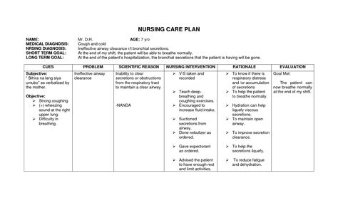Nanda Nursing Diagnosis Impaired Swallowing Medicinebtg Com Care Plan Templates Term Care