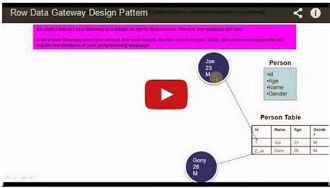 gateway pattern in java java ee row data gateway design pattern