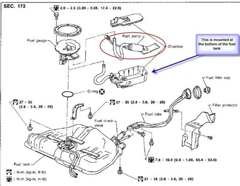 nissan b13 fuse box diagram wiring diagram