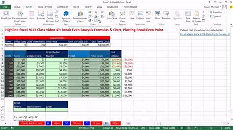 Highline Excel 2013 Class Video 49 Break Even Analysis Formulas Chart Plotting Break Even Even Point Graph Excel Template