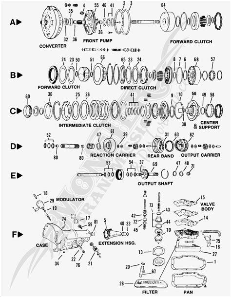 th400 transmission diagram transmission parts exploded view autos post