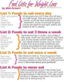 alton brown s list of foods to eat everyday for weight loss exercise pinterest look at