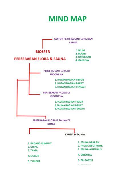 membuat makalah flora dan fauna makalah biosfer quot persebaran flora dan fauna quot