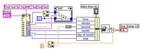 format date labview converting a string to a time st variable discussion