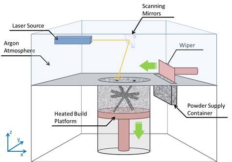 whirlpool maker k40 wiring diagram ewiring