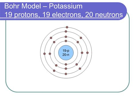 bohr diagram for potassium the bohr model and electron dot diagrams ppt