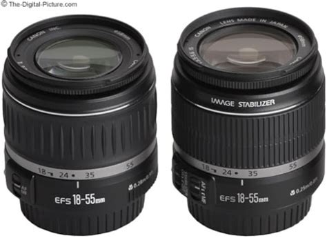 jenis jenis lensa kamera  fungsinya