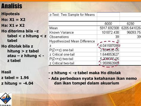 Buku Rumus Dan Data Dalam Analisis Statistik aplikasi excel dalam analisis data statistik