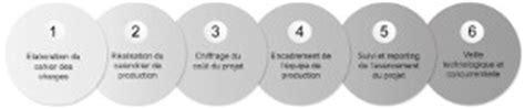 Lettre De Motivation Chef De Projet Web Deux Mod 232 Les De Lettre Motivation Chef De Projets