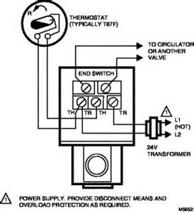honeywell 4 wire zone valve wiring diagram get free image about wiring diagram