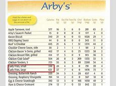 Arby S Nutrition Facts Sodium – Besto Blog Arby S Nutritional Information