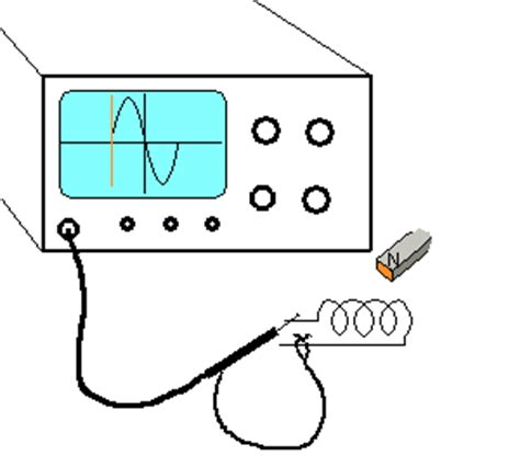 info about inductor the inductor