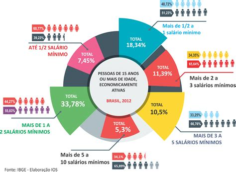 percentual igpm janeiro 2016 salario minimo 2016 percentual newhairstylesformen2014 com