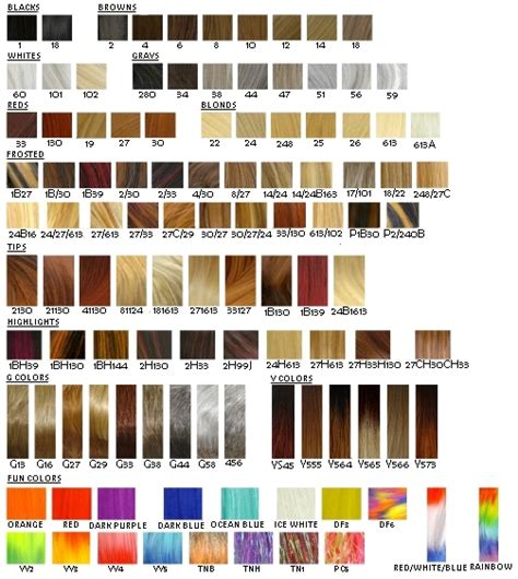 ion color chart ion hair color chartascaca