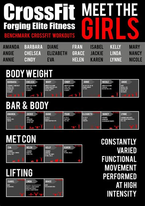 the 25 best crossfit workouts at home ideas on