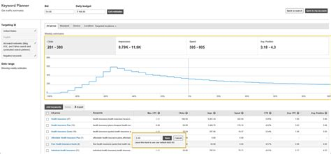 keyword bid ads updates keyword planner with impression