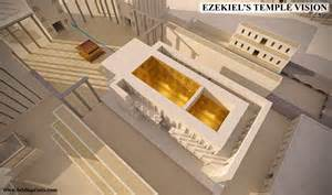 Related to ezekiel chapter 40 ezekiel s temple the millennium temple