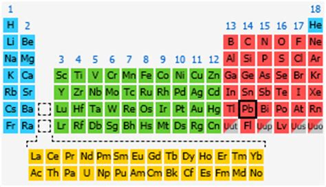 Pb Element Periodic Table by Lead The Periodic Table At Knowledgedoor