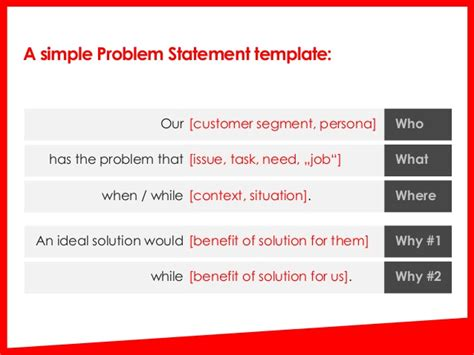 problem statement template quot the problem is we don t understand the problem quot problem