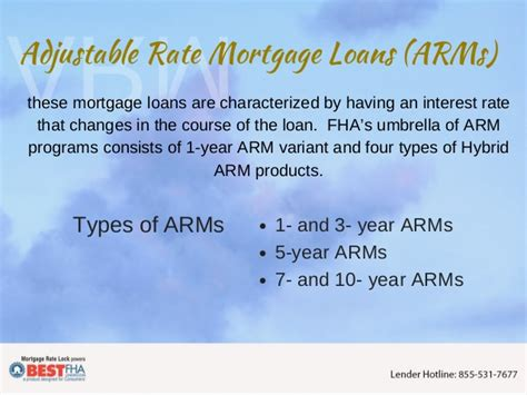 fha loan programs