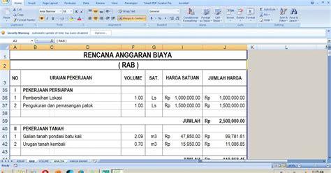 cara membuat cerpen pengalaman pribadi bagaimana cara membuat rencana anggaran biaya rab