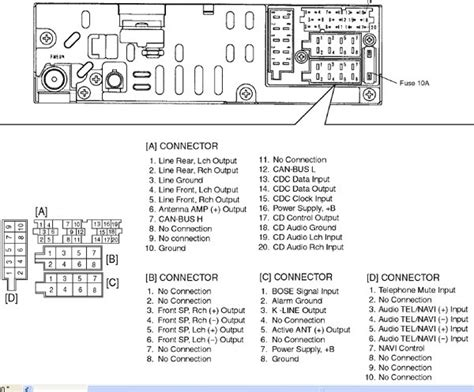 2005 audi a4 stereo wiring diagram 34 wiring diagram