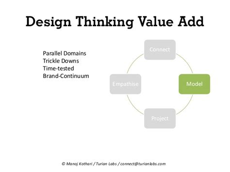 design thinking value design thinking how does it add value a different take