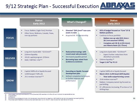 strategic plan excluding building mortgage and rig loan
