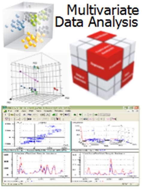 on multivariate data analysis