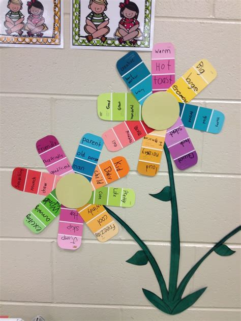 Synonyms For Garden by Synonym Garden So And Easy Secondgradesquad