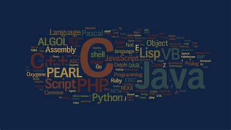Programming Languages which are the most loved and most hated programming