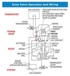 taco zone valve wiring diagram ewiring