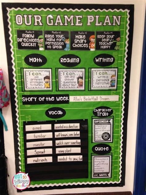 25 best ideas about sports theme classroom on