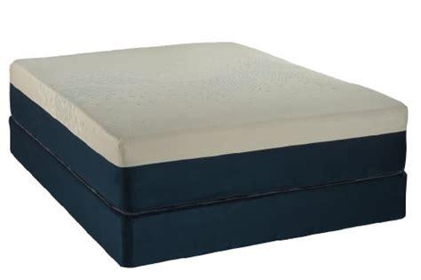 englander mattressesprice