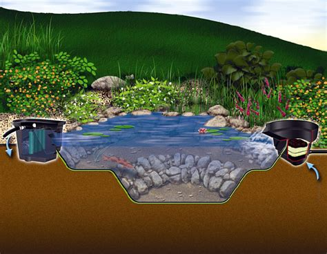 aquascape pond products micropond 174 kits from aquascape 174